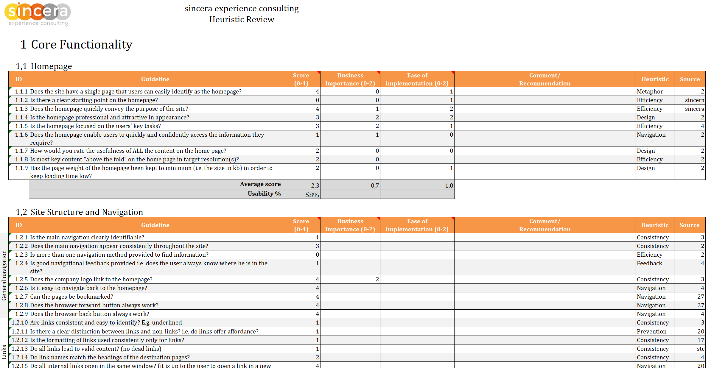 Heuristic Review Checklist
